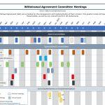 Meetings and the TCA/WA